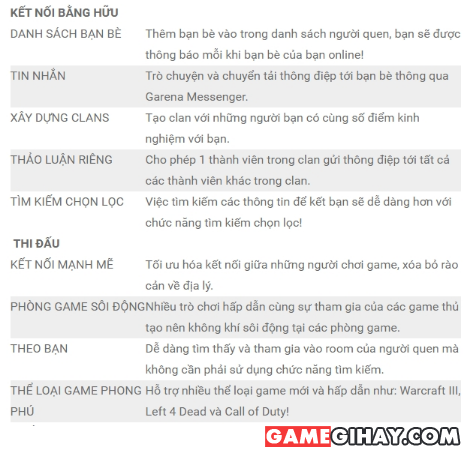 Cách sử dụng phần mềm Garena đơn giản nhất để chơi game + Hình 7