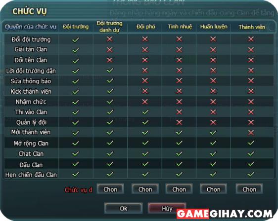 Hướng dẫn tham gia Clan trong game truy kích + Hình 3