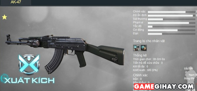 Giới thiệu nhân vật El-Tigre trong game bắn súng Xuất Kích + Hình 3